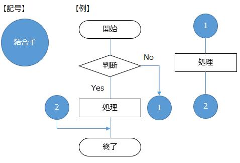 f:id:syoneshin:20201021173222p:plain