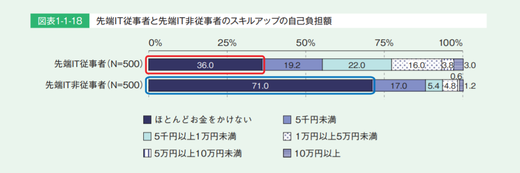 f:id:syoneshin:20210604124858p:plain