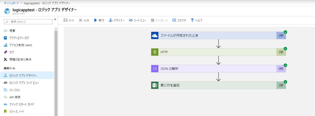 f:id:syota-y1989:20190528151059p:plain