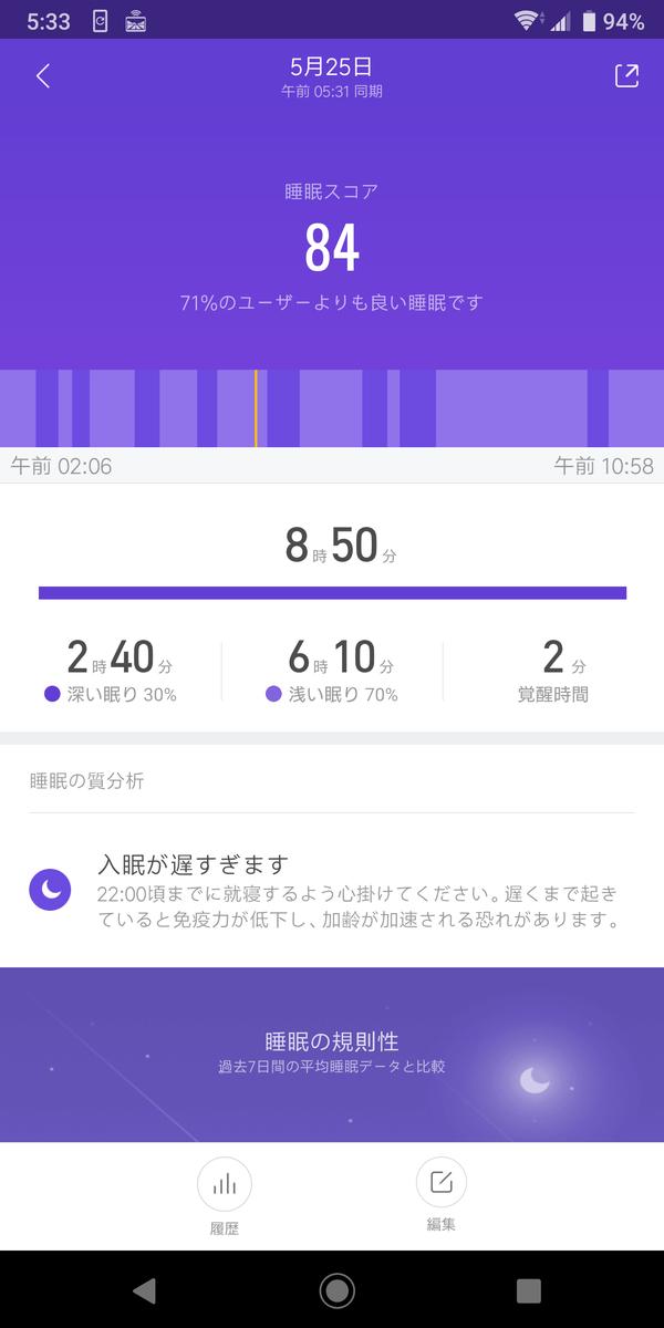 f:id:syota-y1989:20190605054029p:plain