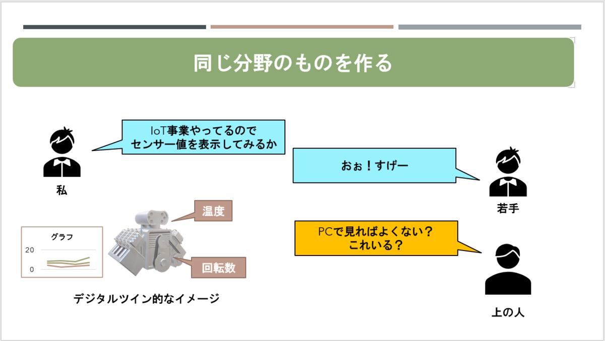 f:id:syota-y1989:20191205000842p:plain