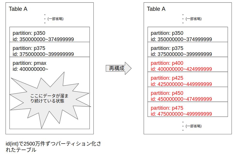 f:id:syota_f3039:20200826120203p:plain