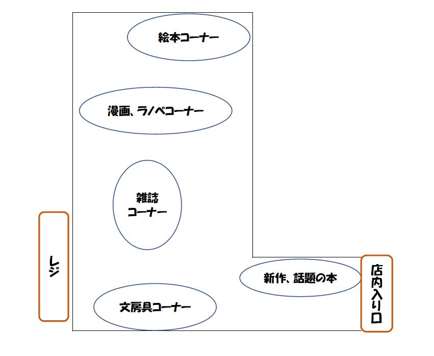 f:id:syou1341:20190301013702p:plain