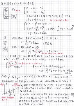 f:id:syou6162:20110414041316j:image