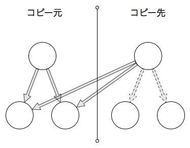 f:id:syou6162:20110622174253j:image