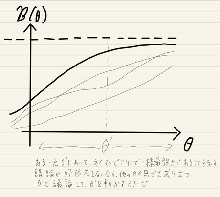 f:id:syou6162:20201115022644j:image