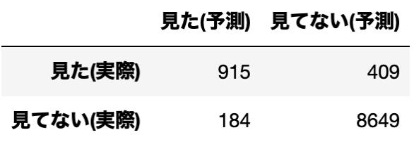 f:id:syou818:20190901233943p:plain