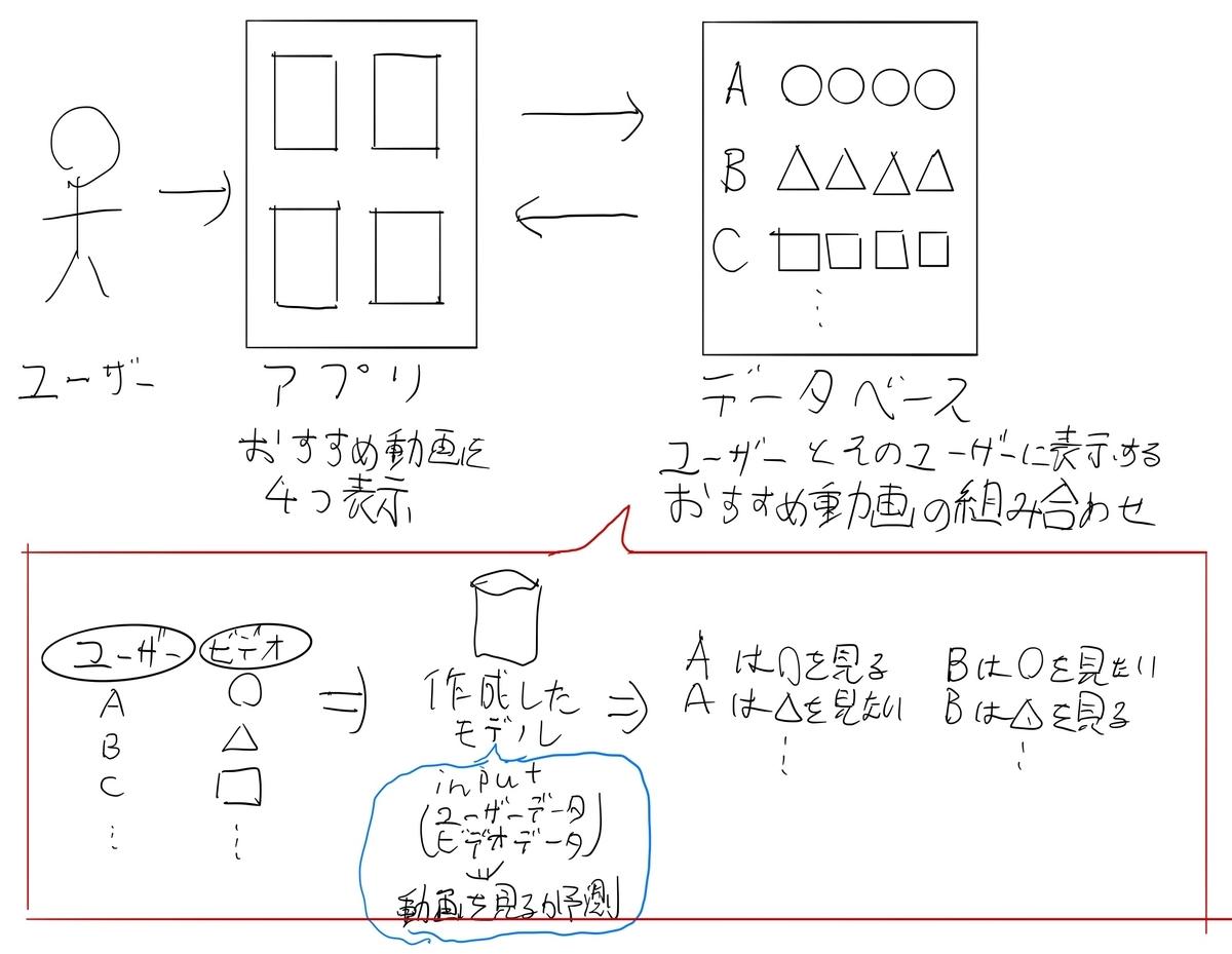 f:id:syou818:20190910215259j:plain