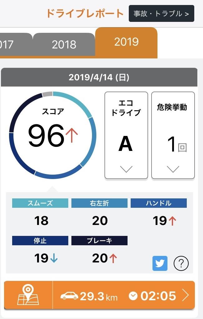 f:id:syougaisha-hitorioya56:20190415071545j:plain