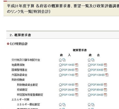 今日の財務省のホームページ(特別会計の上段)