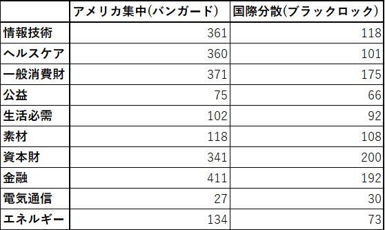 f:id:syougisyougi:20180208183249p:plain