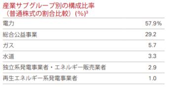 f:id:syougisyougi:20180228212526p:plain