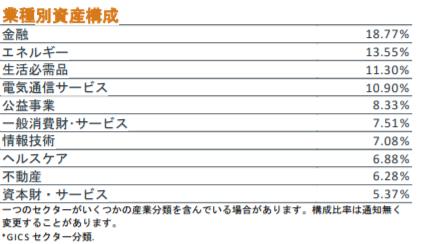 f:id:syougisyougi:20180325190302p:plain
