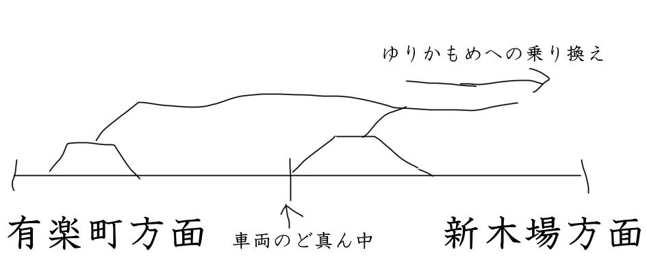 f:id:syougisyougi:20180330222950p:plain