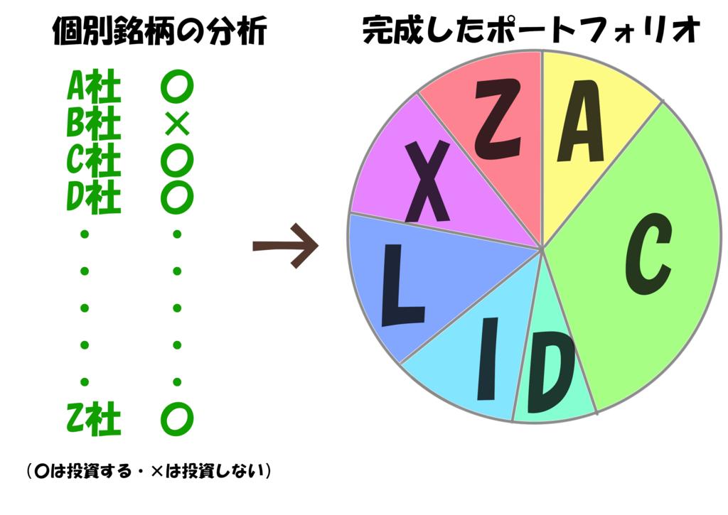 f:id:syougisyougi:20180530222449p:plain