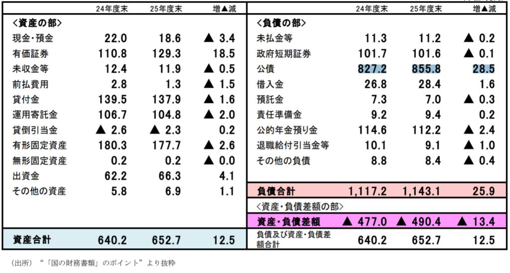 f:id:syougisyougi:20180623115338p:plain