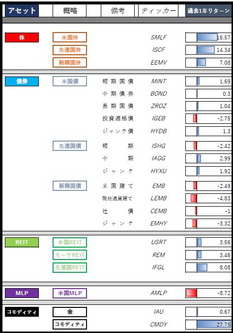 f:id:syougisyougi:20180630162941p:plain