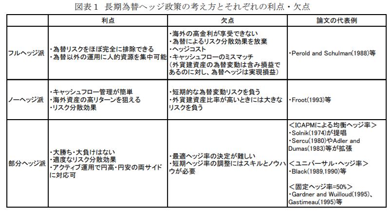 f:id:syougisyougi:20180905221811p:plain
