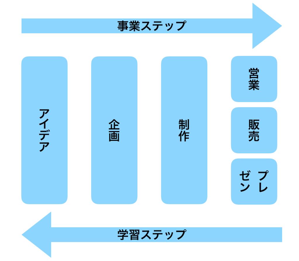 f:id:syouhei_nakamura:20200326052422p:image