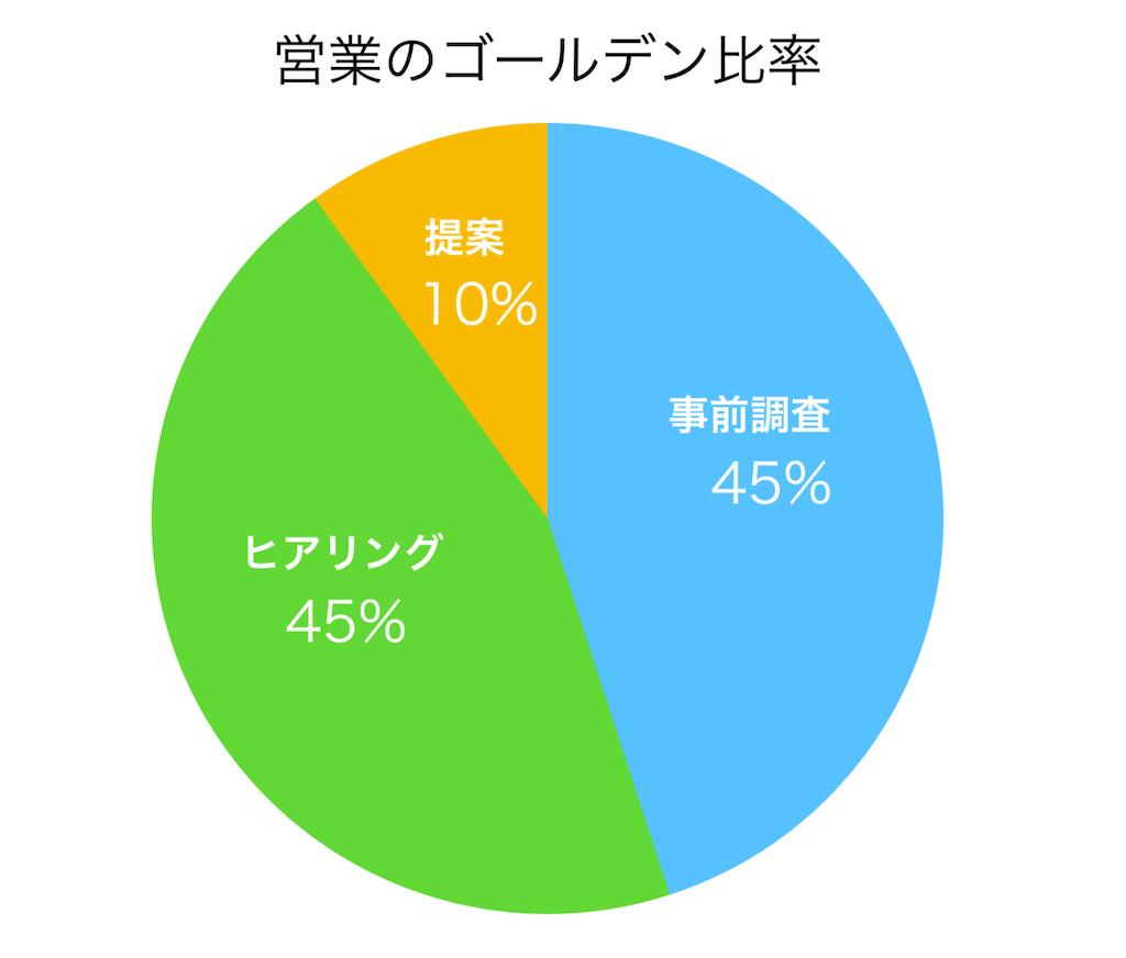 f:id:syouhei_nakamura:20200326052943p:image