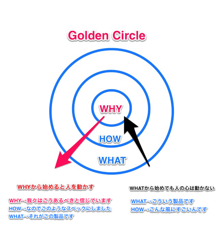 f:id:syouhei_nakamura:20200331205611p:image