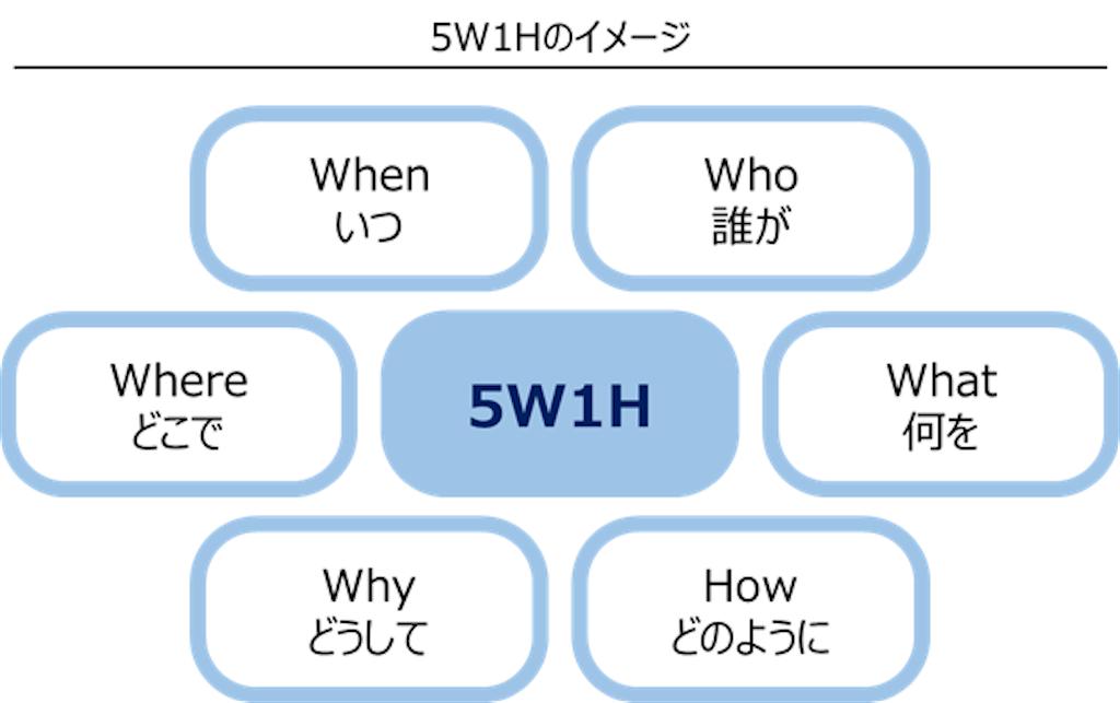 f:id:syouhei_nakamura:20200404030919p:image