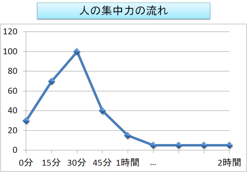 f:id:syouhei_nakamura:20200407232621p:image