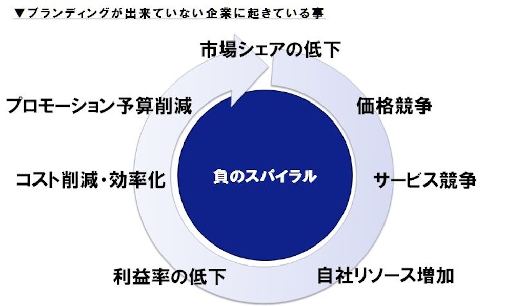 f:id:syouhei_nakamura:20200410144439j:image