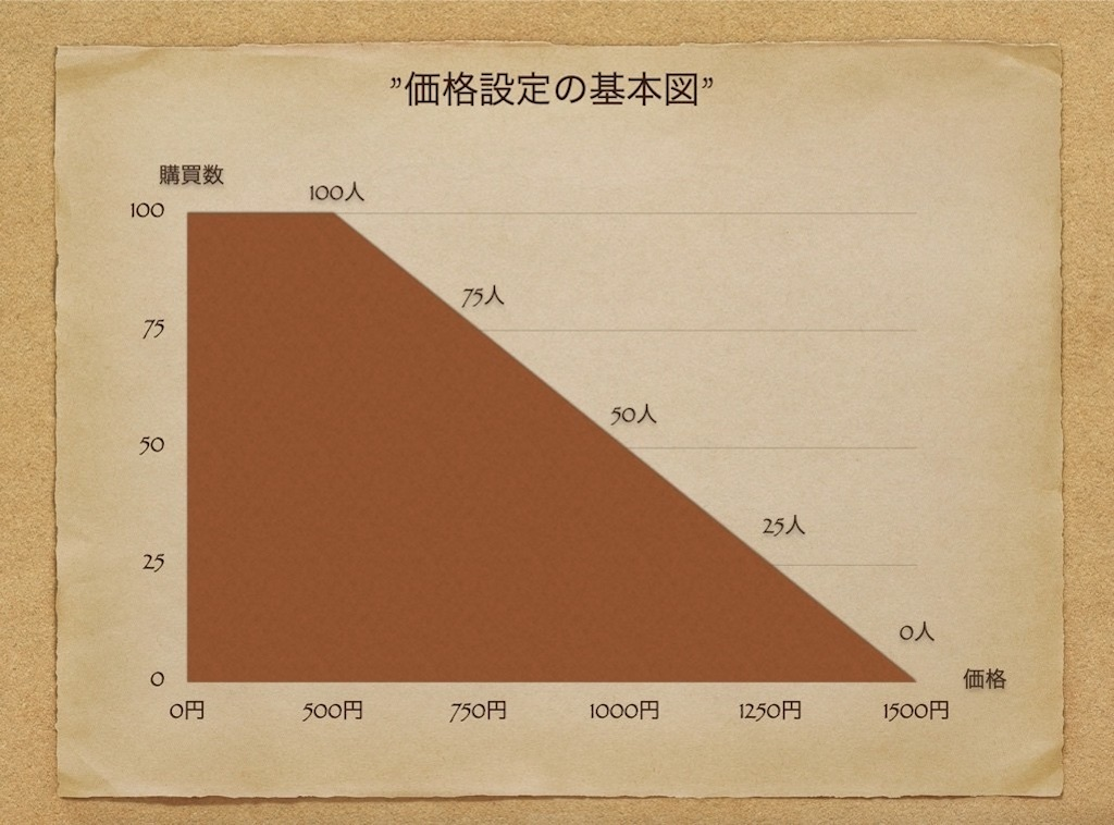 f:id:syouhei_nakamura:20200411232739j:image