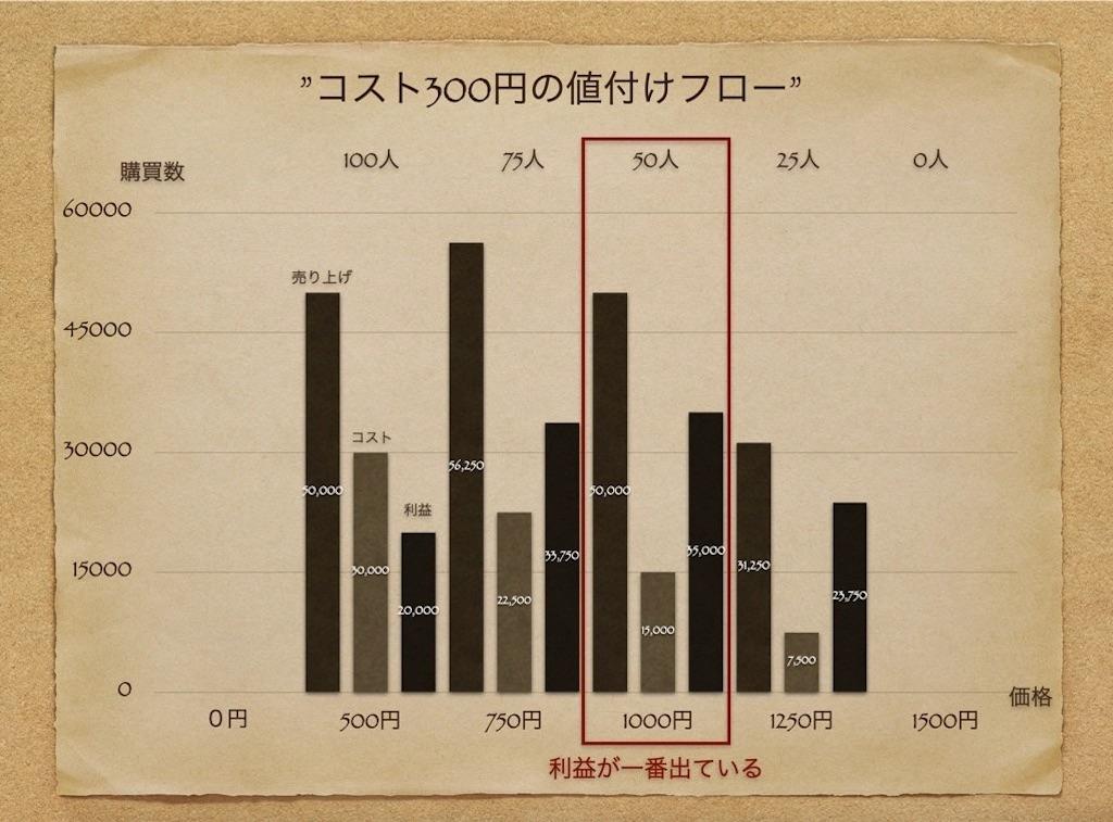 f:id:syouhei_nakamura:20200411233820j:image