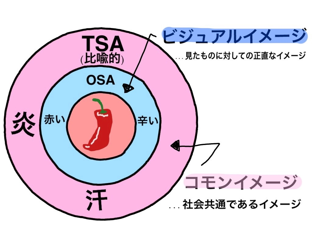 f:id:syouhei_nakamura:20200416170725j:image