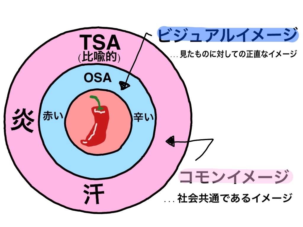 f:id:syouhei_nakamura:20200416183004j:image