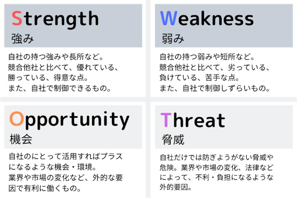 f:id:syouhei_nakamura:20200423100850p:image