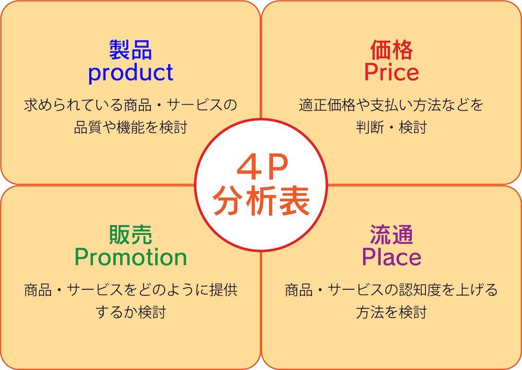 f:id:syouhei_nakamura:20200423165321j:image