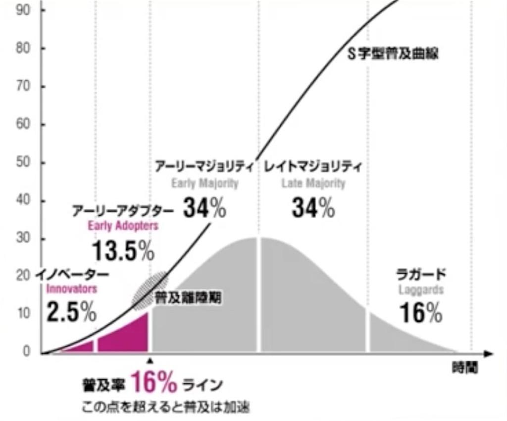 f:id:syouhei_nakamura:20200423200552j:image