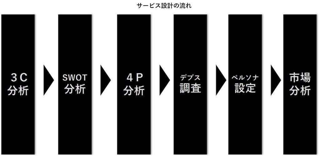 f:id:syouhei_nakamura:20200423201314j:image