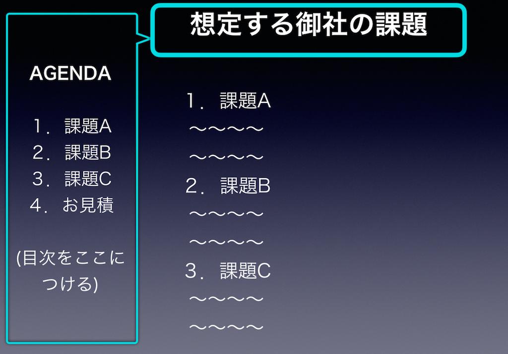 f:id:syouhei_nakamura:20200426214749p:image