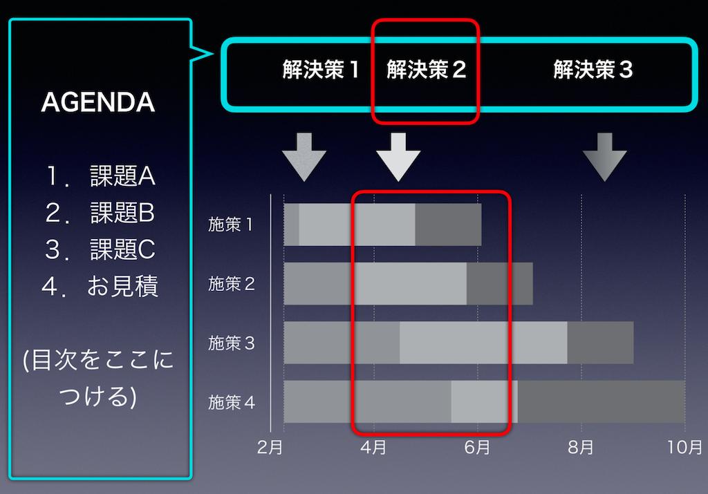 f:id:syouhei_nakamura:20200426221541p:image