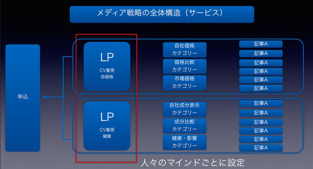 f:id:syouhei_nakamura:20200430104033p:image