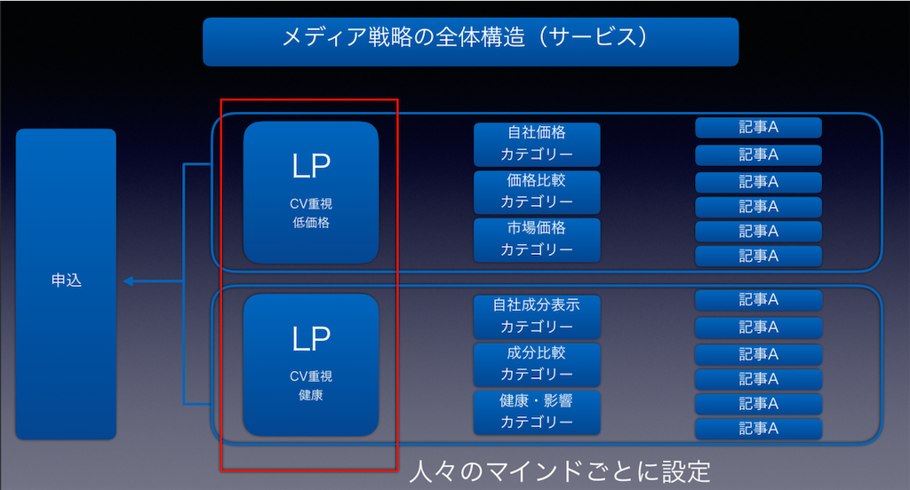 f:id:syouhei_nakamura:20200430105339p:image