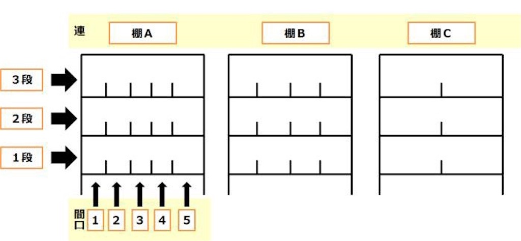 f:id:syouhei_nakamura:20200430111424j:image