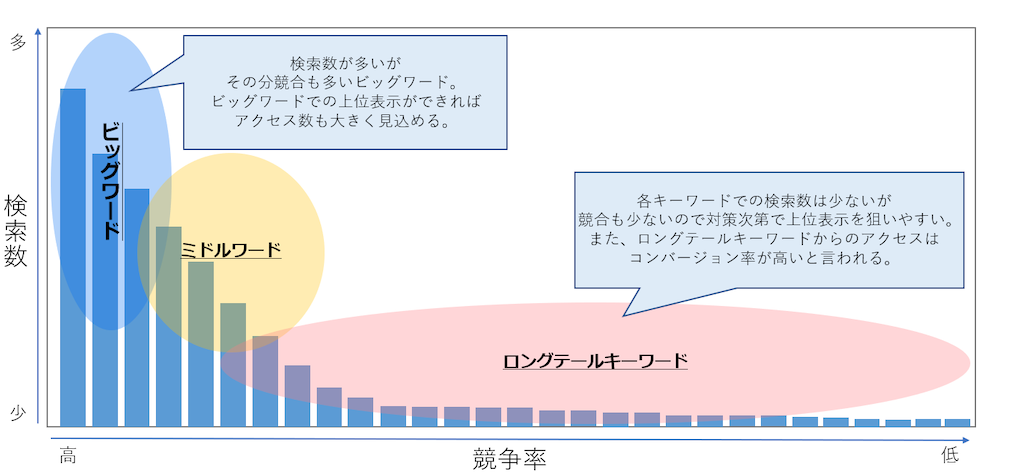 f:id:syouhei_nakamura:20200430113804p:image
