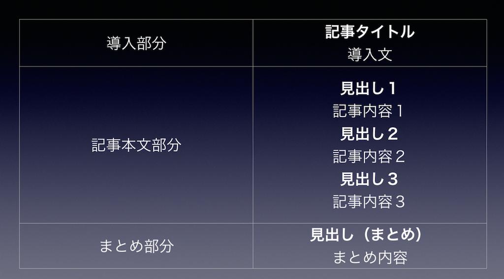 f:id:syouhei_nakamura:20200430124358p:image