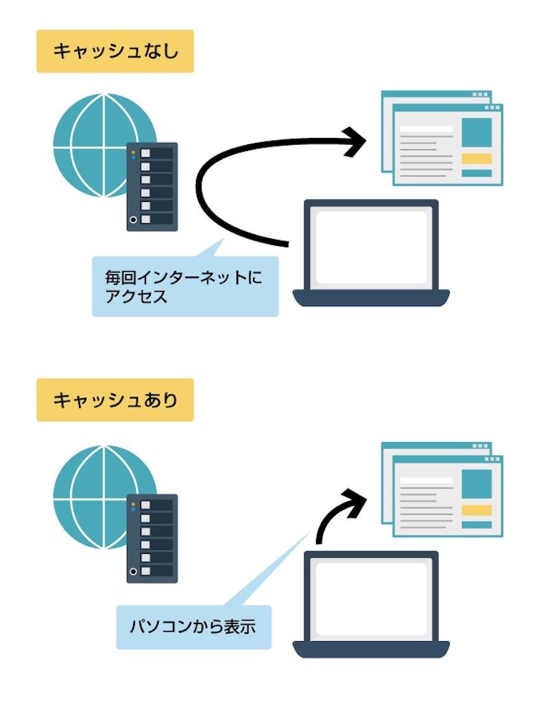 f:id:syouhei_nakamura:20200502001140j:image