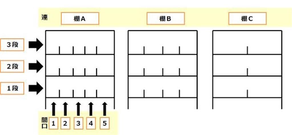 f:id:syouhei_nakamura:20200504174054j:image