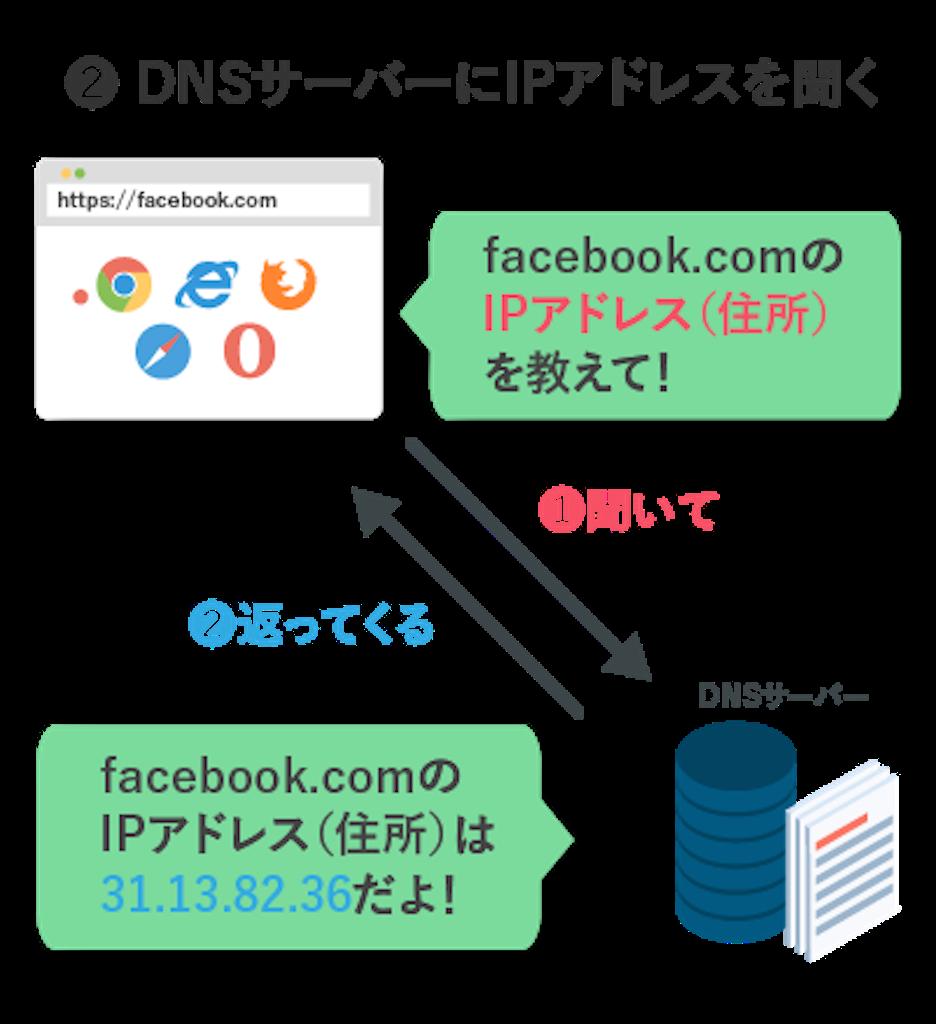 f:id:syouhei_nakamura:20200504202518p:image