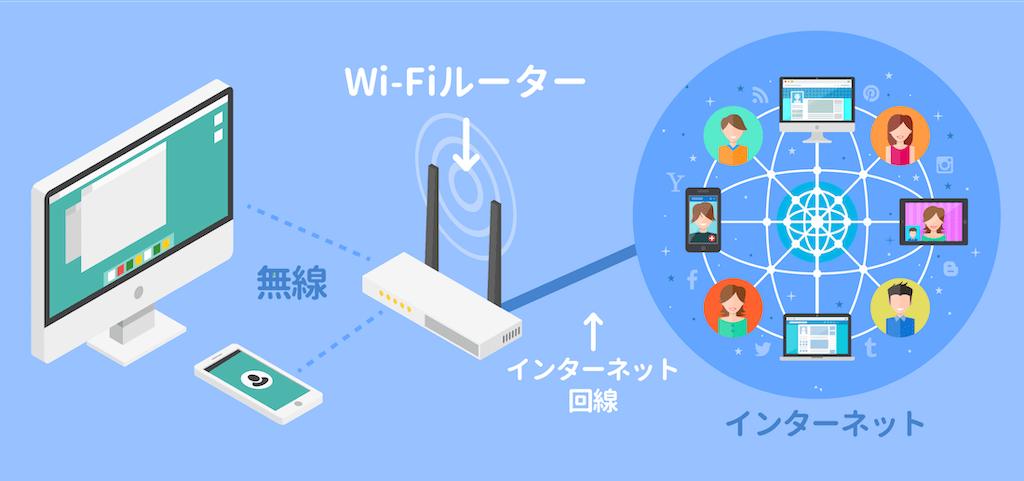 f:id:syouhei_nakamura:20200504202735p:image