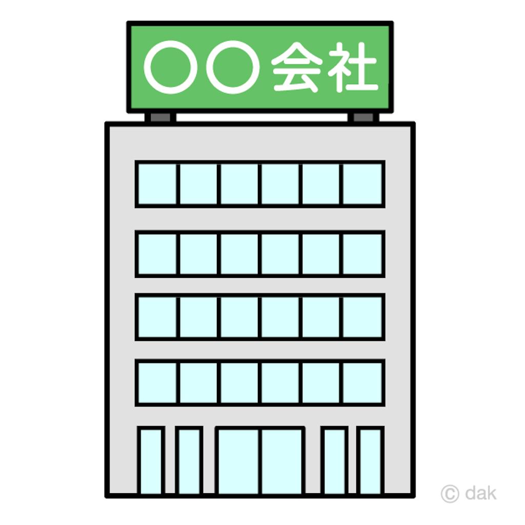 f:id:syouhei_nakamura:20200504213220p:image