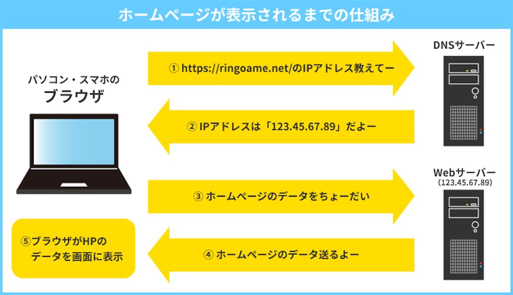 f:id:syouhei_nakamura:20200504215751p:image