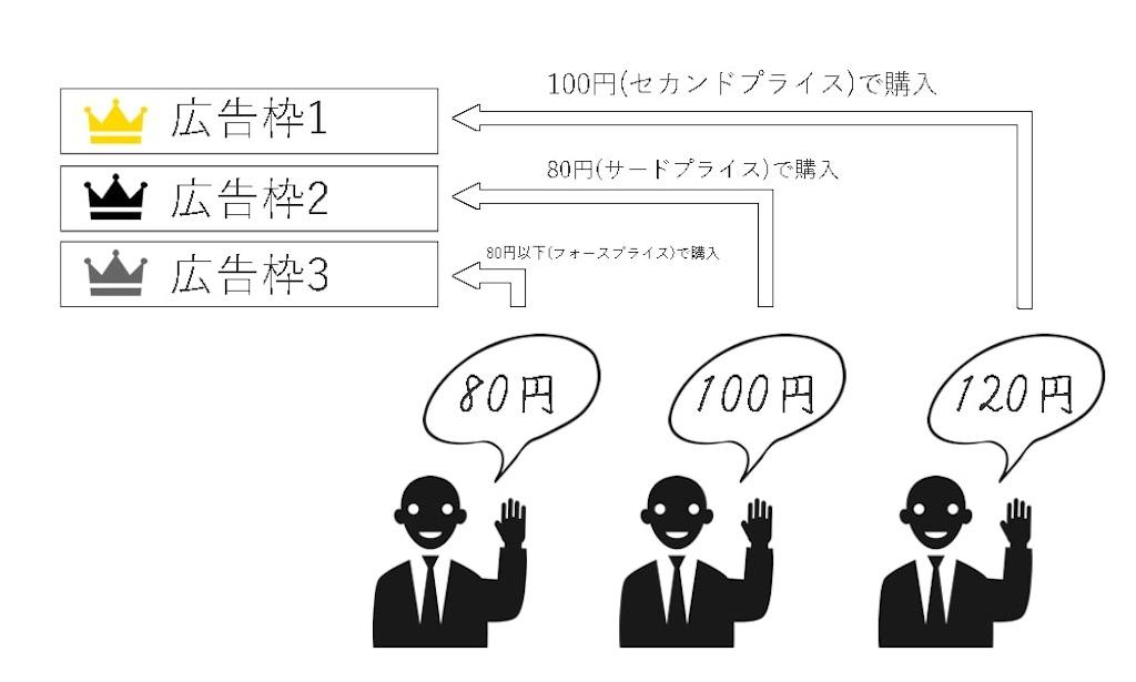 f:id:syouhei_nakamura:20200506195441j:image